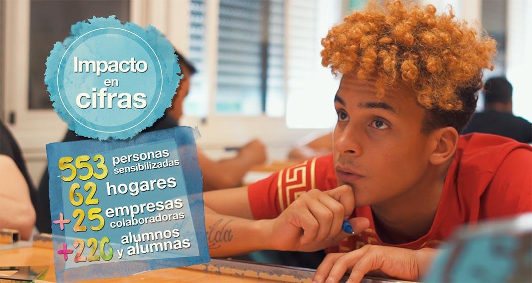 Conectados al empleo para seguir #GenerandoFuturo